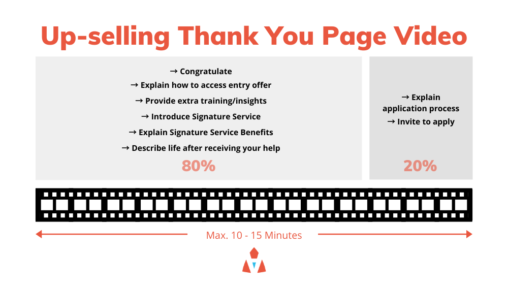Up-selling Thank You Page Video